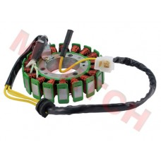 CF250 18 Pole Stator Coil